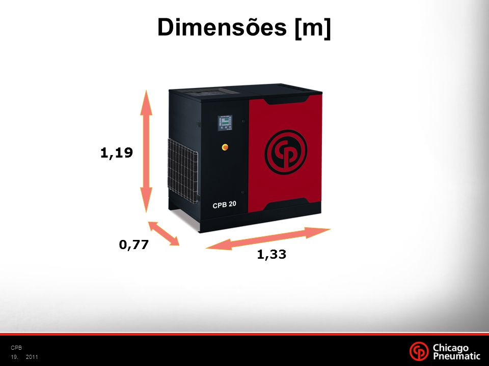 Dimensões [m] Volume 1,2m³ 1,19 Área ≈ 1m² 0,77 1,33 CPB 2011